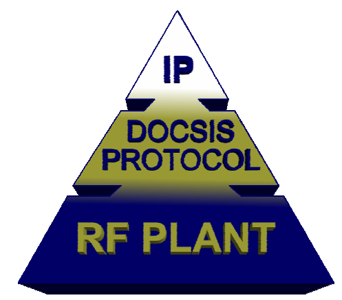 Troubleshooting DOCSIS - VoIP Impairments > Packet Loss