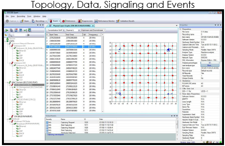 TraceSpan DOCSIS Xpert Protocol Analyzer Capture