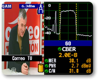 Televes Spectrum Analyzer with QAM Demod MER and Video Demod
