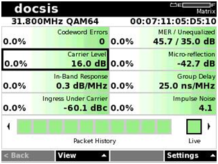 DOCSIS 3.0 Cable Modem bonded upstream at 31.8 MHz