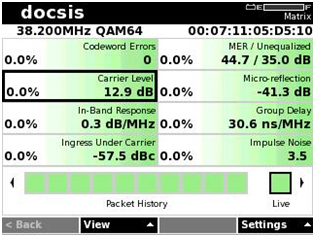 DOCSIS 3.0 Upstream Bonded Channel 38.2 MHz