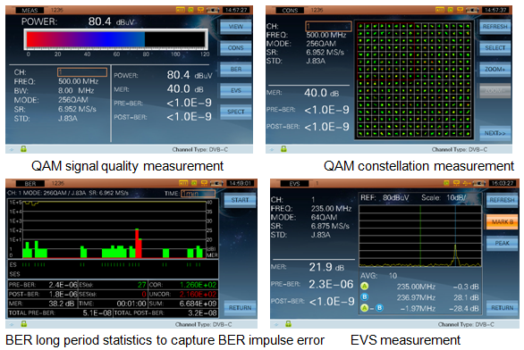 Deviser EVS Tool for QAM & Ingress Under QAM Measurements